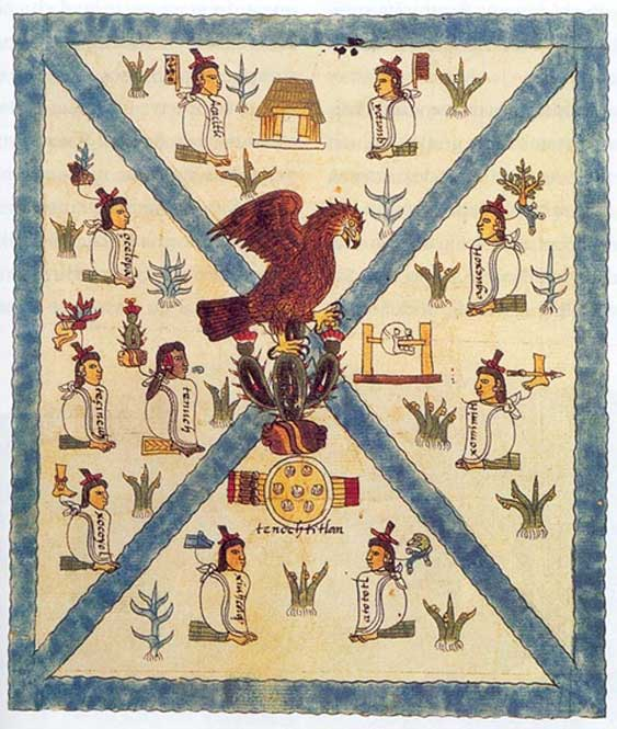 The first page of Codex Mendoza. (Public Domain)