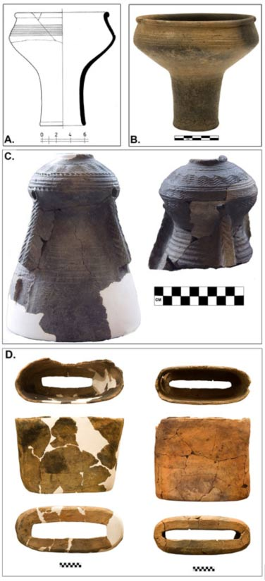Smith and his team found two funnels (A and B) and two censers (C). Diviners burned substances in the censers. Manghals (D), a curious type of artifact whose purpose is uncertain, were also found.