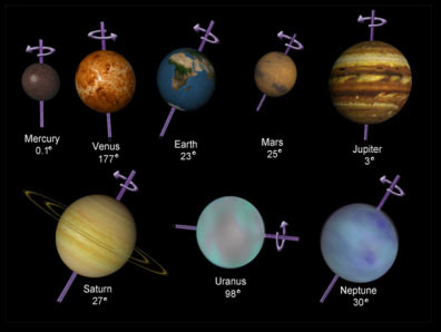 Ganymede Moon Compared To Mercury