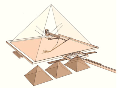 The layout of the chambers inside the Great Pyramid