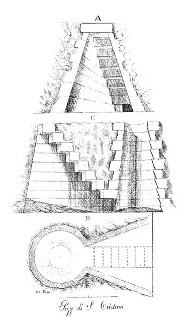 1857 diagram of the Well of Santa Cristina in Sardinia.(Aga Khan / CC BY-SA 3.0)