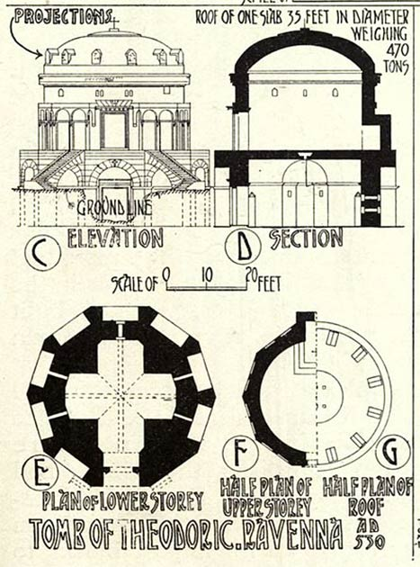 Theodoric mausoleum cross-sections and plans from 1905 publication. (Public domain)