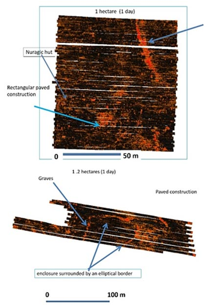 Top: A map of one hectare at 0.8 m depth situated North of the archaeological site. We can see a road, a paved square, a rectangular construction, and a Nuragic hut. Bottom: An area of 1.2 hectares explored in one day at 0.8 m depth. We can see a line of tombs, an enclosure surrounded by an elliptical border for funeral celebrations, and a paved construction. (Author provided)