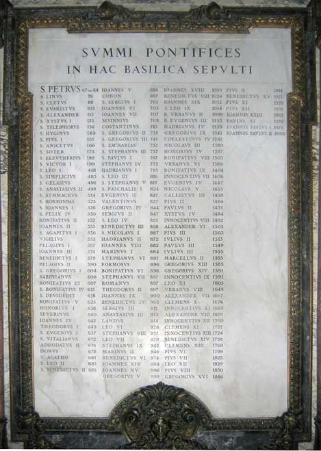 The list of popes buried in Saint Peter's Basilica includes the recovered body of Pope Formosus