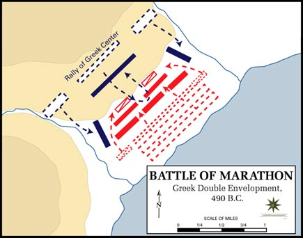 Map showing the armies' main movements during the Marathon battle