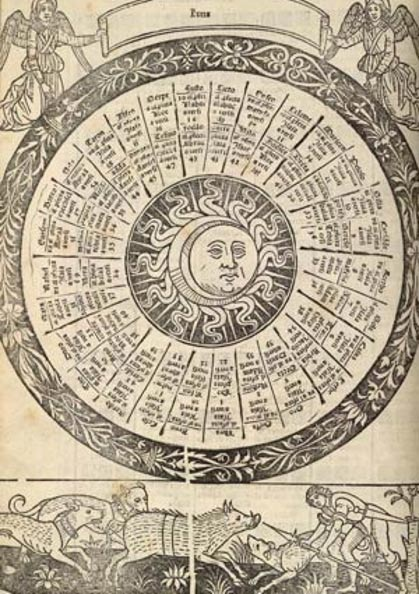 An image depicting the phases of the moon, used to predict periods of fertility