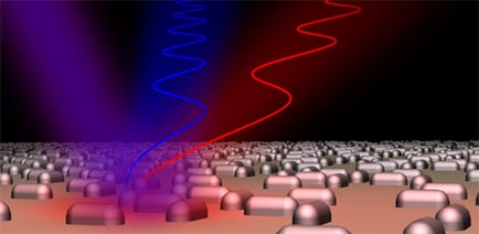 Multi-coloured holograms
