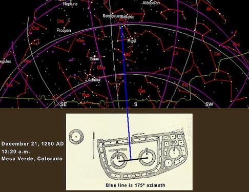 Mesa Verder Orion