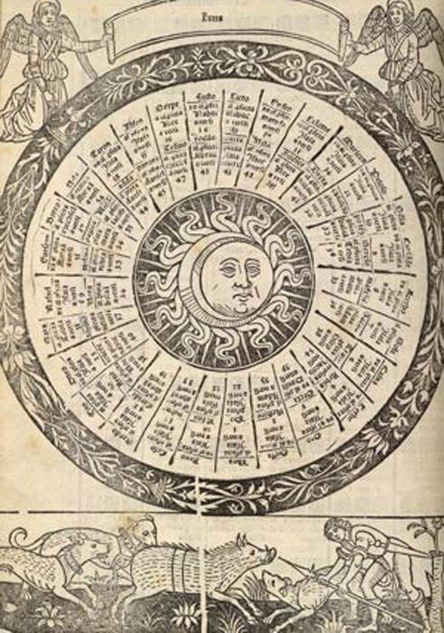 An image depicting the phases of the moon, used to predict periods of fertility.