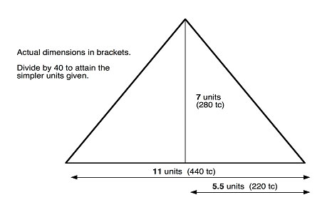 The Great Pyramid Dimensions