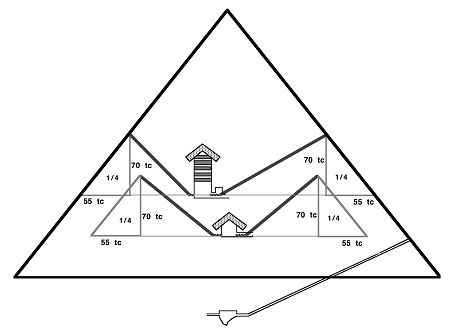 The Great Pyramid Shaft