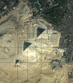Pyramids of Gize