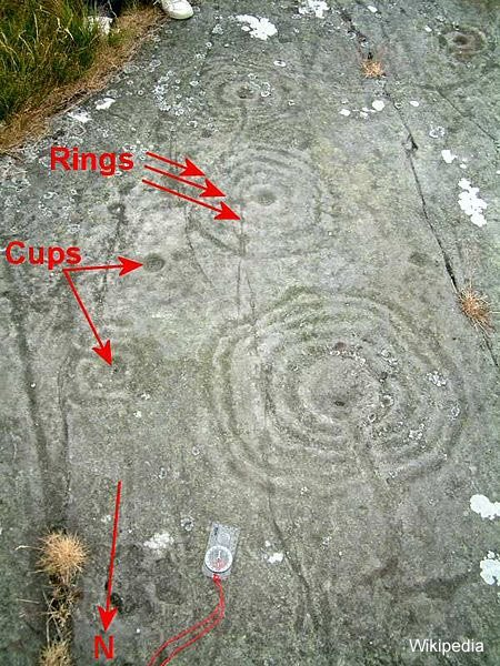 Typical cup-and-rings marks. These are located in Northumberland, England.