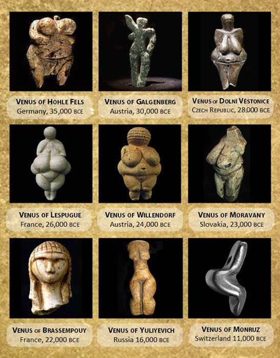Some of the reported Venus figurines that have been found throughout Europe.