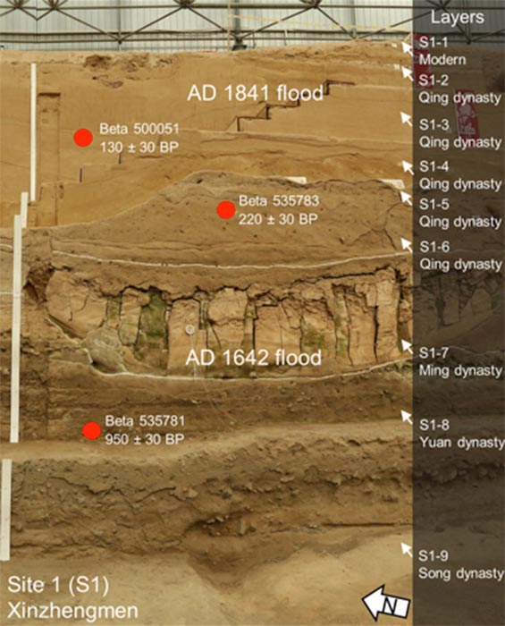The site showing deposits from floods. (Storozum / Scientific Reports)