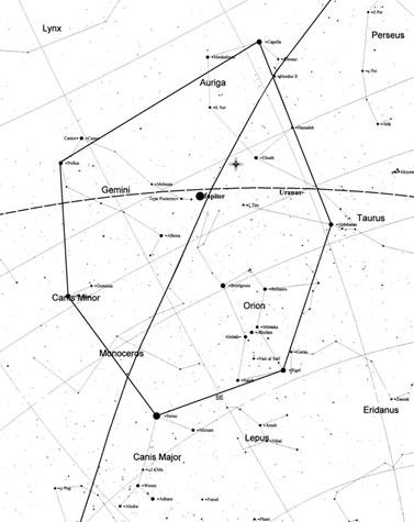 Sky Map - Stonehenge