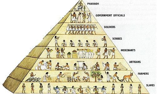 compare and contrast the political and cultural characteristics of the aztecs and incas from 600 145 Compare and contrast incas and aztecs socially, politically and economicallly compare contrast incas aztecs political&cultural characteristics.