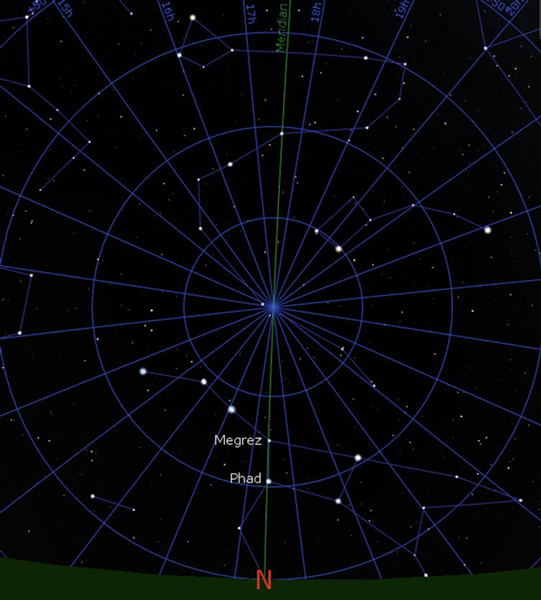 The use of the two stars Megrez and Phad of Ursa Major to line up with the cardinal north direction (meridian indicated in orange) as simulated for 2562BC. Daniel Brown