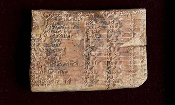 The 3,700-year-old Babylonian tablet Plimpton 322 at the Rare Book and Manuscript Library at Columbia University in New York.