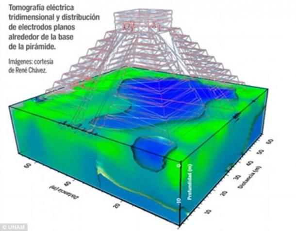 3D map of underground water chambers at Temple Kukulcan Pyramid. (Image: Rene Chavez, Author provided)