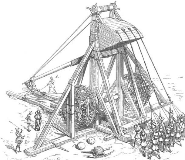 catapult ile ilgili görsel sonucu