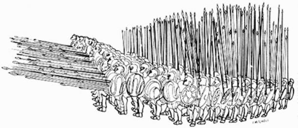 A drawing of a Macedonian phalanx. F. Mitchell, Department of History, United States Military Academy (Public Domain)