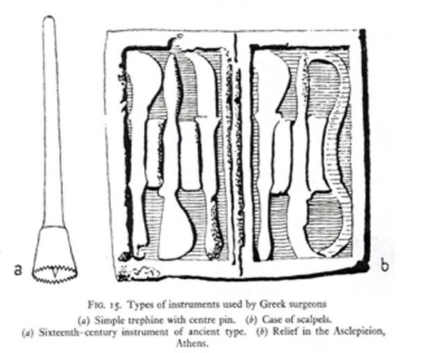 A number of ancient Greek surgical tools. On the left is a trephine; on the right, a set of scalpels. Hippocratic medicine made good use of these tools. (Rmrfstar / Public Domain)