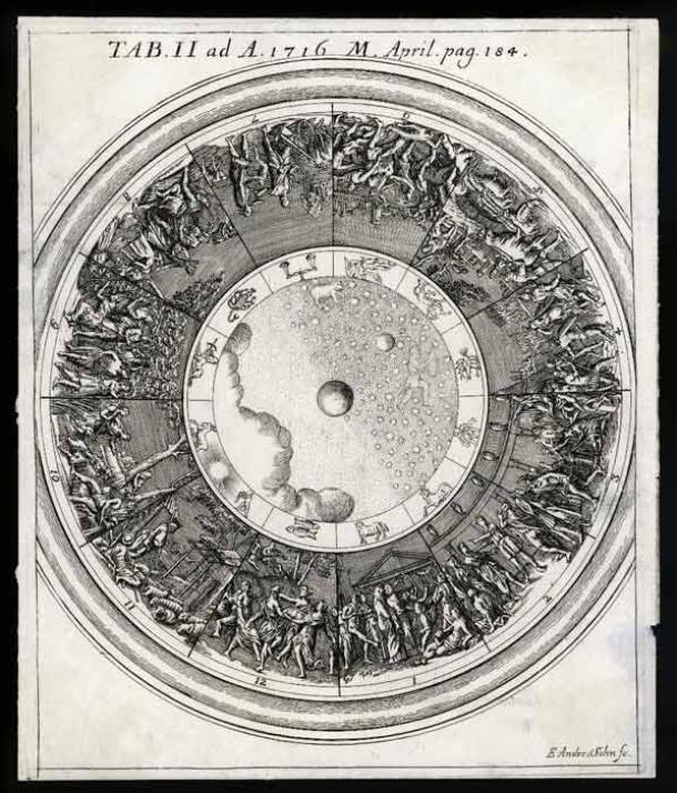 Achilles' Shield. (Archivist/Adobe Stock)