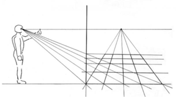 Alberti, by representing here, in the same drawing, a view facing a grid on the left and profile view on the right, gives a method of constructing of the enlargement of squares when they are closer to the observer. (Diagram by Xavier Bolot)