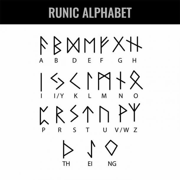 The Runic alphabet and its Latin letter interpretation. (zeynurbabayev / Adobe Stock)