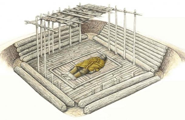 An artist's depiction of a log-tomb burial from Wright Mound (Henderson and Schlarb 2007). Artwork modelled after Feature 22, Burials 20 and 21 (Webb 1940, 44). Original artwork by Jimmy A. Railey. Credit: Kentucky Archaeological Survey.