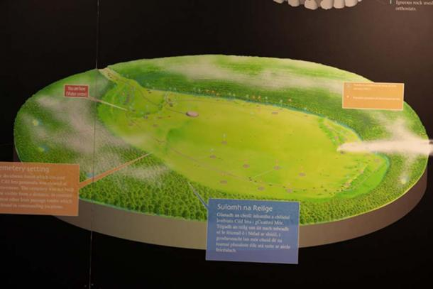An illustration in the Carrowmore visitor center showing the layout of the site with the main cairn surrounded by dozens of satellite tombs. (Image: Ioannis Syrigos)