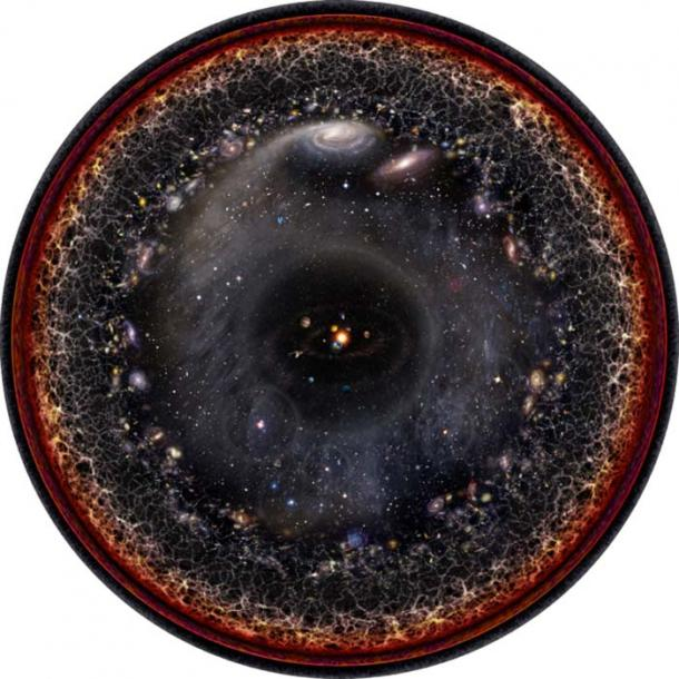 Artist's logarithmic scale conception of the observable universe with the Solar System at the center, inner and outer planets, Kuiper belt, Oort cloud, Alpha Centauri, Perseus Arm, Milky Way galaxy, Andromeda galaxy, nearby galaxies, Cosmic Web, Cosmic microwave radiation and Big Bang's invisible plasma on the edge. (Unmismoobjetivo/CC BY SA 3.0)