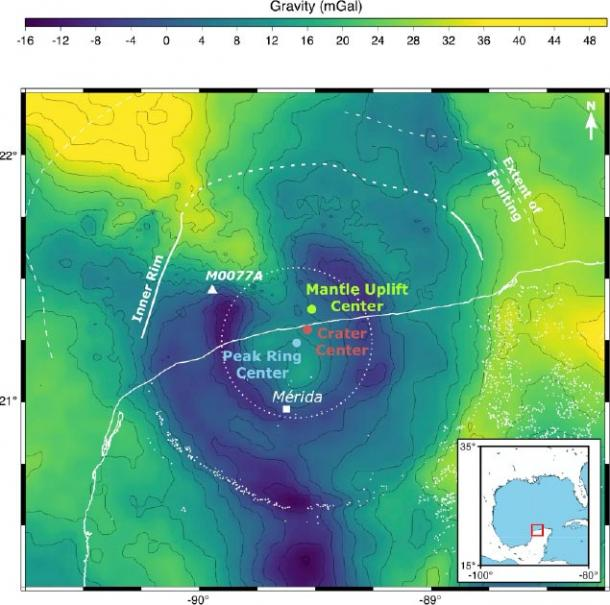 Asymmetries of the geophysical signature of the Chicxulub crater. Background colourmap shows Bouguer gravity anomaly map in the vicinity of the crater (gravity data courtesy of Hildebrand and Pilkington). The red circle marks the nominal position of the crater center; the green circle marks the center of maximum mantle uplift; the blue circle marks the center of the peak ring (as defined by the annular gravity low surrounding the central high); the white triangle marks the location of the Expedition 364 drill site through the peak ring (Hole M0077A). The coastline is displayed with a thin white line; cenotes and sinkholes with white dots, and the city of Mérida with a white square. The dotted lines offshore mark the approximate location of the inner crater rim and the extent of faulting as imaged by seismic data14. Inset depicts the regional setting, with red rectangle outlining the region shown in the gravity map. (