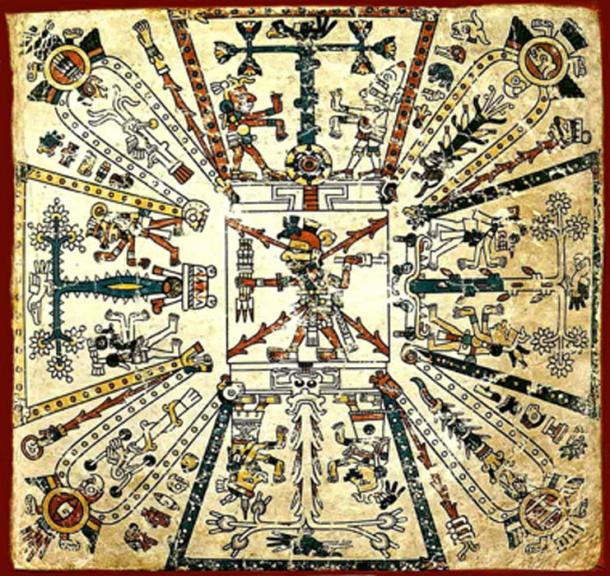 Aztec cosmological drawing with the god Xiuhtecuhtli, the lord of fire and of the calendar in the center and the other important gods around him each in front of a sacred tree. (Giggette / Public Domain)