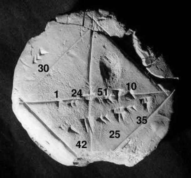 Babylonian tablet YBC 7289 showing the sexagesimal number 1;24,51,10 approximating √2