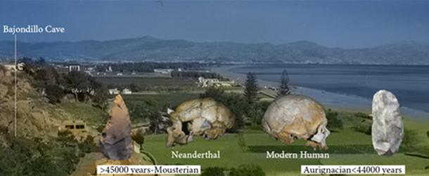 Bajondillo Cave and Malaga Bay (Spain) at the end of the 1950s. Foreground images show Neanderthal (La Chapelle-Aux-Saints, France, left) and early Modern Human (from Abri Cro-Magnon, France, right) skulls. Left lithic tool corresponds to Mousterian technology, and right Aurignacian, both recovered at Bajondillo Cave. (CREDIT Prof Chris Stringer and Musee de l'Homme)