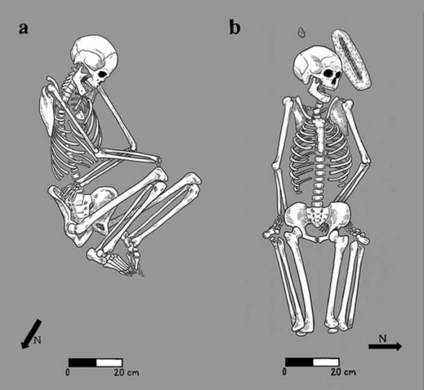 Bodies buried by family members were arranged in a flexed position on their side (left), while in atypical burials, bodies were left in more awkward positions (right).