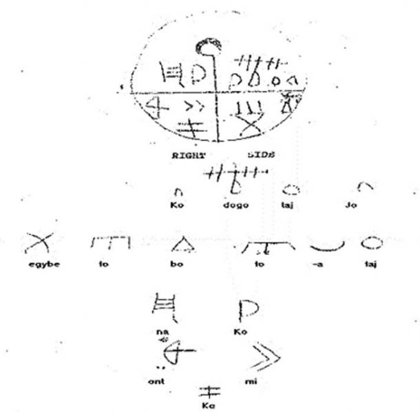 Breakdown of symbols on the Tărtăria amulet. (Author provided)