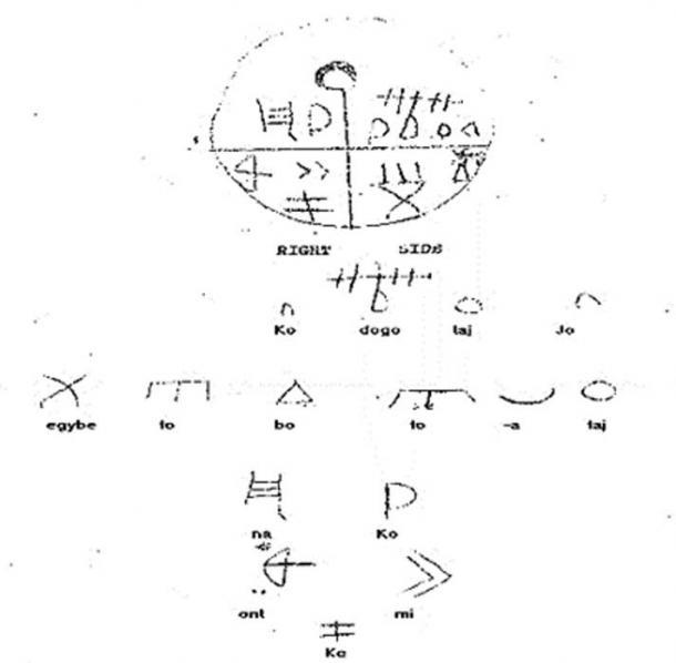 Breakdown of symbols on the Tărtăria amulet. (Author provided)