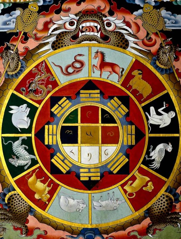Painting of Buddhist astrology (combining Chinese and Indian systems).