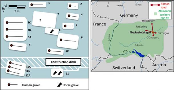 Burial site reconstructions and location. (Left) Burial orientation of human and horse graves at Niederstotzingen. (Right) Location of burial site in southwest Germany. (Image: Niall O'Sullivan et al)