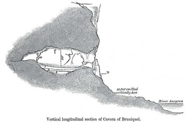 The Cavern of Bruniquel, briefly noticed by Marcel de Serres in the subjoined passage from his work 'Sur les Cavernes a Ossemens', is situated in a grand escarpment of the Jurassic limestone bordering the river Aveyron, opposite the village of Bruniquel.