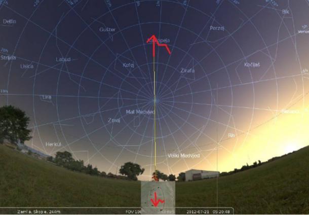 Espejo celestial-terrenal: Como es arriba es abajo. Geoglifo forma de huevo cósmico que refleja la imagen celestial.