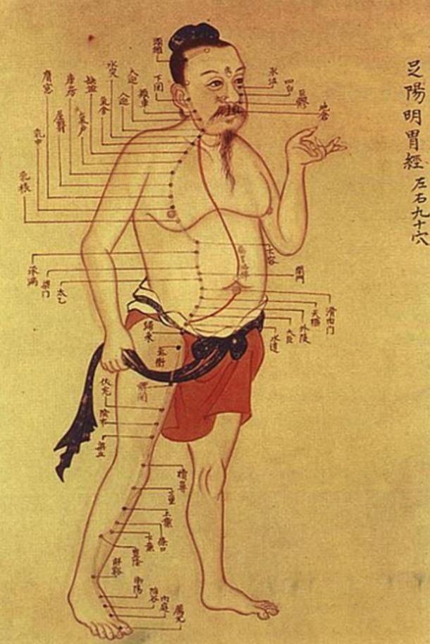 Una tabla de acupuntura china. (Dominio público)