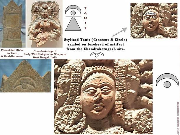 Collage showing comparison of the crescent moon on forehead of the Indian goddess and the symbol associated with Tanit. (Provided by the author)