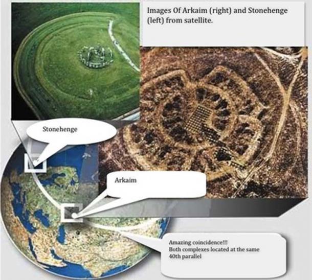 Comparison of Stonehenge and Arkaim. (Reydekish)