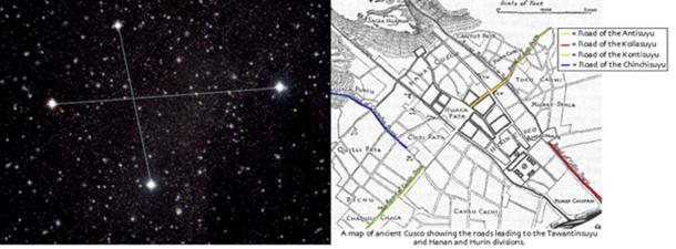 Crux, The Southern Cross Star map corresponding with map of ancient Cusco showing the roads leading to the Tawantinsuyu and Hanan and Hurin divisions. (