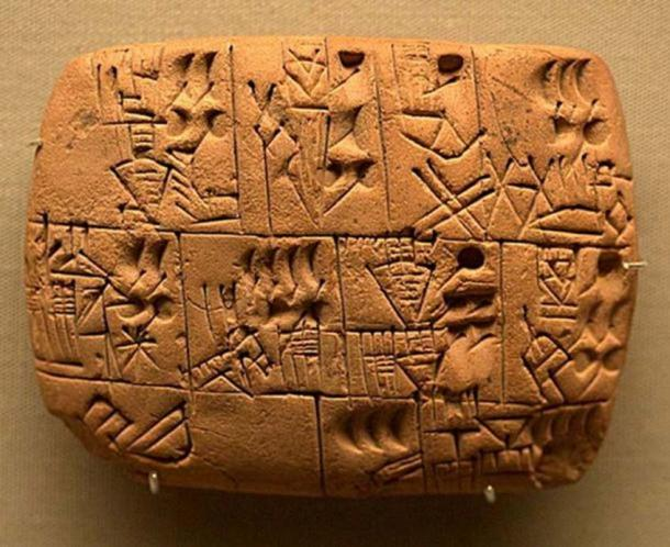 Cuneiform Pictographs Recording the Allocation of Beer. Thought to be from southern Iraq Late Prehistoric period, about 3100-3000 BC