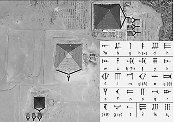 Cuneiform alphabet and their geometric forms, and possible relationship with the Pyramids of Giza. (Image via author)